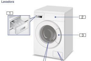 Bosch serie 6 Varioperfect